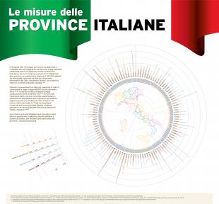 Province italiane - Infografica