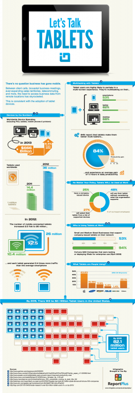 let's talk tablets - infographics for company Infragistics