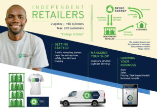Paygo Energy: Independent Retailer infographics